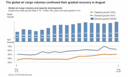August figures show the importance of cargo to airlines
